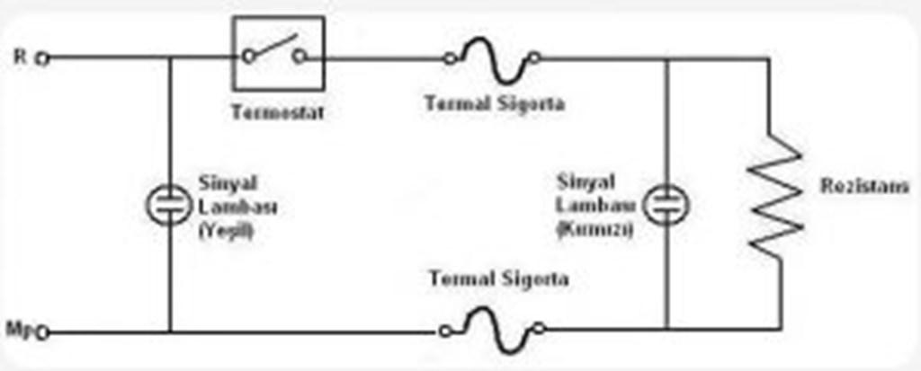 termosifon nasıl çalışır?